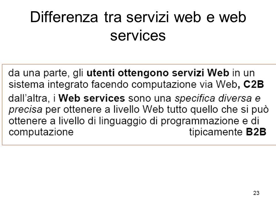 23 Differenza tra servizi web e web services