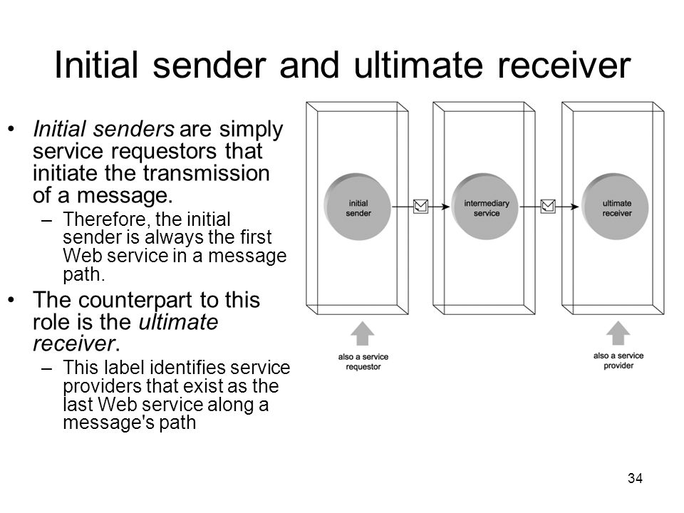 34 Initial sender and ultimate receiver Initial senders are simply service requestors that initiate the transmission of a message. –Therefore, the ini