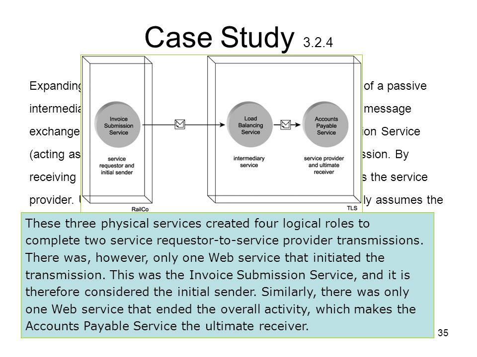 35 Case Study 3.2.4 Expanding on the previous example that demonstrated the use of a passive intermediary, let's take a look at all the services invol