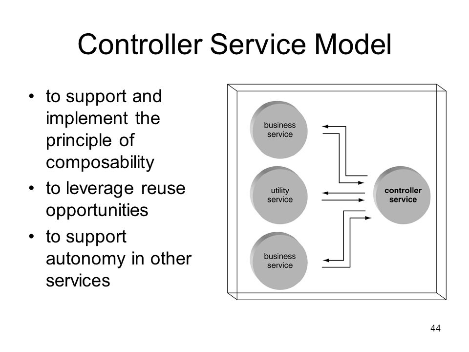 44 Controller Service Model to support and implement the principle of composability to leverage reuse opportunities to support autonomy in other servi