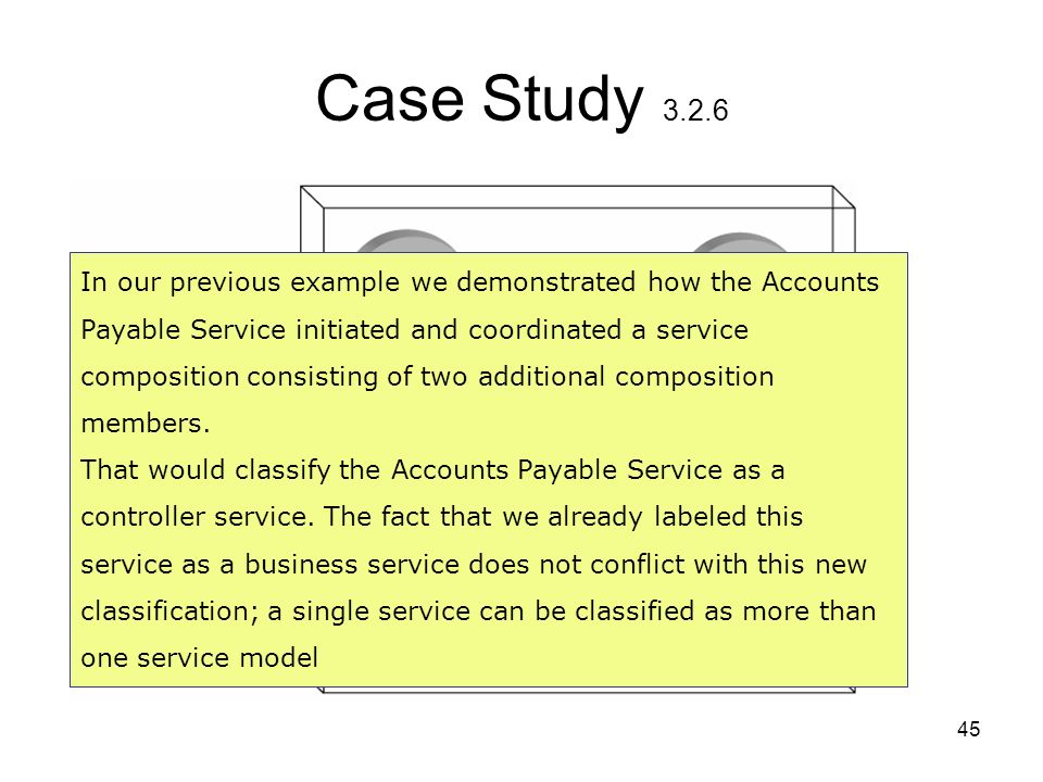 45 Case Study 3.2.6 In our previous example we demonstrated how the Accounts Payable Service initiated and coordinated a service composition consistin