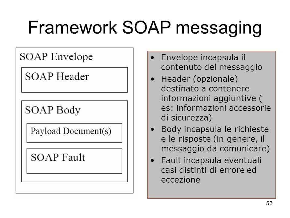53 Framework SOAP messaging Envelope incapsula il contenuto del messaggio Header (opzionale) destinato a contenere informazioni aggiuntive ( es: infor