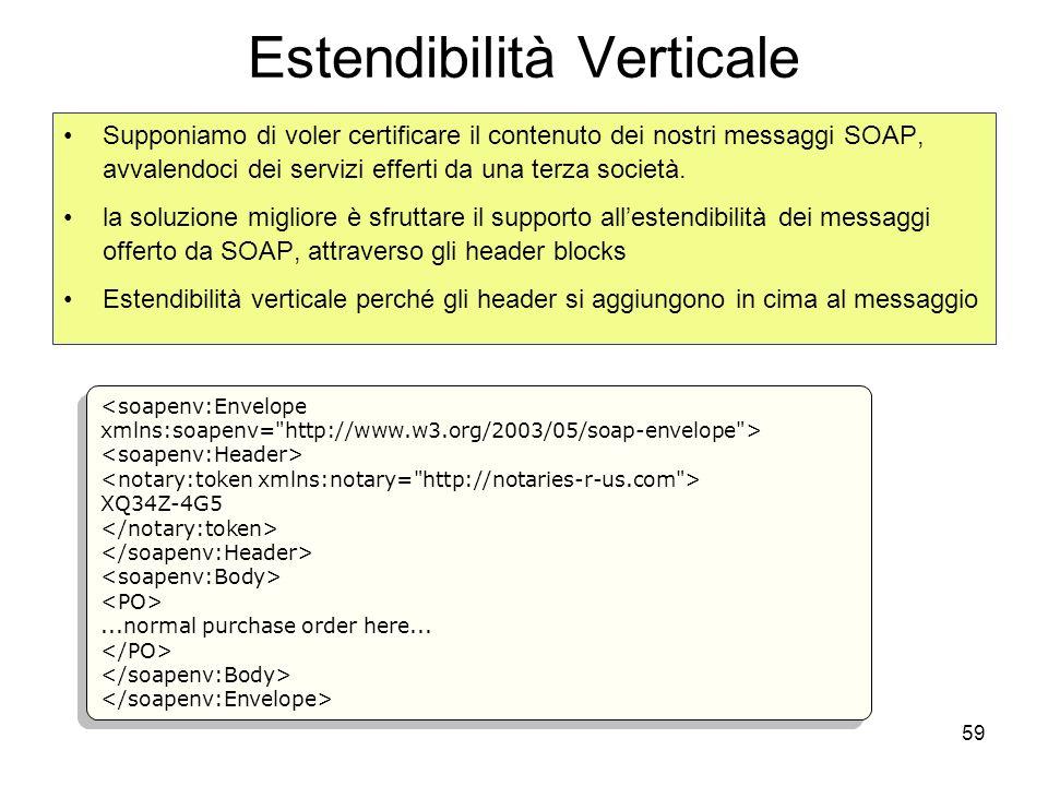 59 Estendibilità Verticale Supponiamo di voler certificare il contenuto dei nostri messaggi SOAP, avvalendoci dei servizi efferti da una terza società