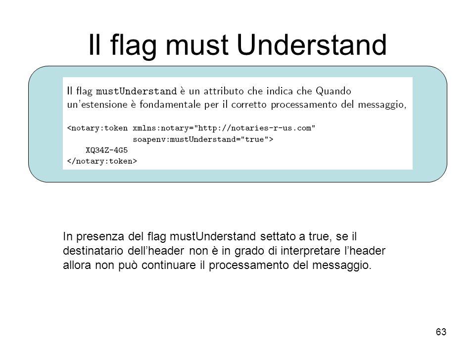 63 Il flag must Understand In presenza del flag mustUnderstand settato a true, se il destinatario dellheader non è in grado di interpretare lheader al
