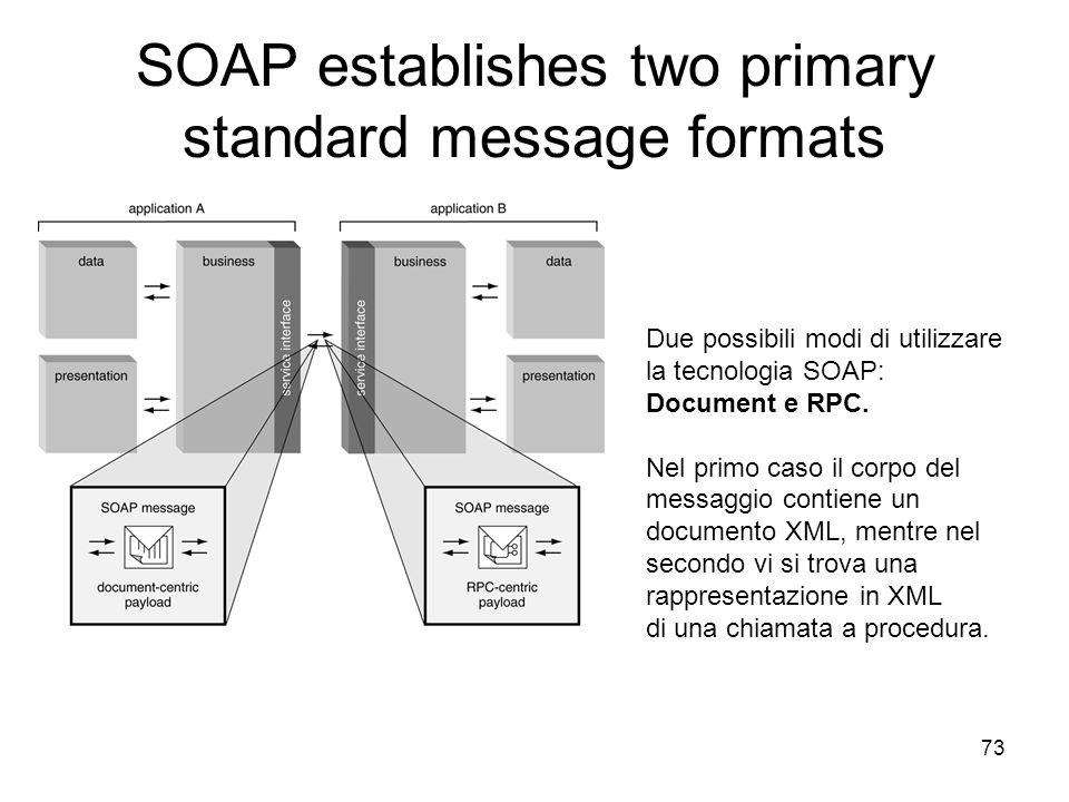 73 SOAP establishes two primary standard message formats Due possibili modi di utilizzare la tecnologia SOAP: Document e RPC. Nel primo caso il corpo