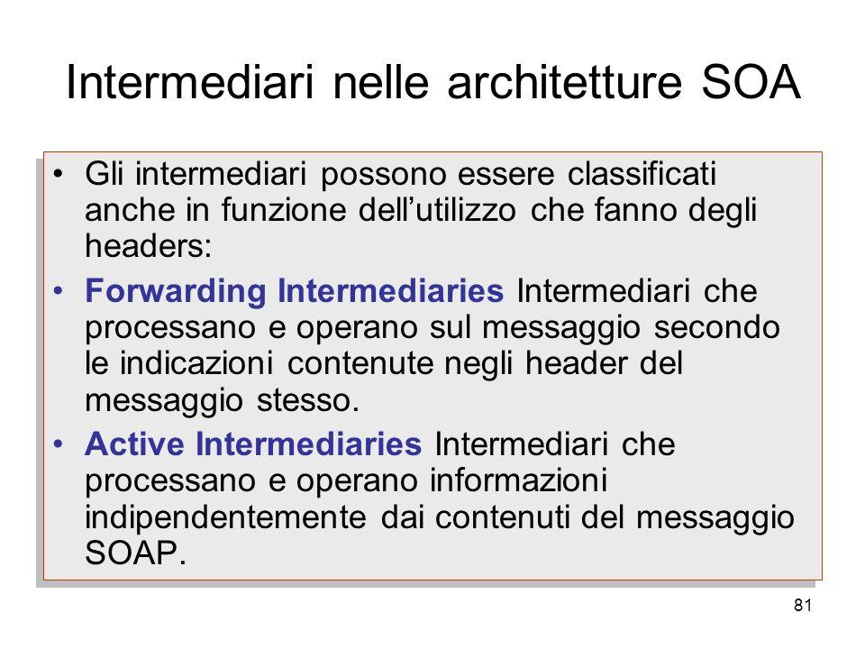 81 Intermediari nelle architetture SOA Gli intermediari possono essere classificati anche in funzione dellutilizzo che fanno degli headers: Forwarding