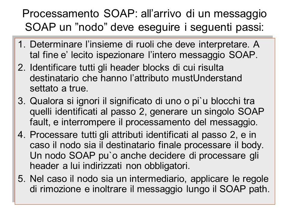 85 Processamento SOAP: allarrivo di un messaggio SOAP un nodo deve eseguire i seguenti passi: 1.Determinare linsieme di ruoli che deve interpretare. A