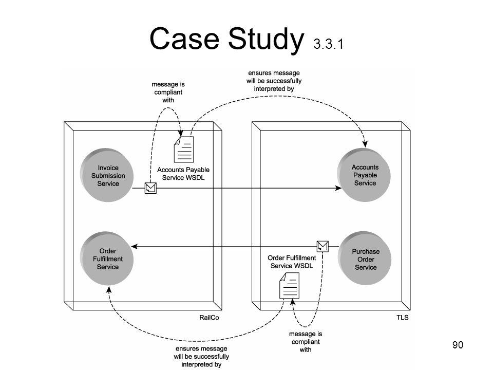 90 Case Study 3.3.1
