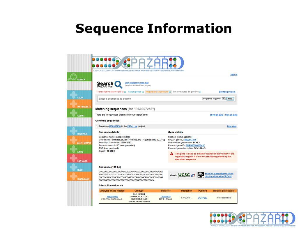 www.pazar.info/apidocs PAZAR API Documentation 30
