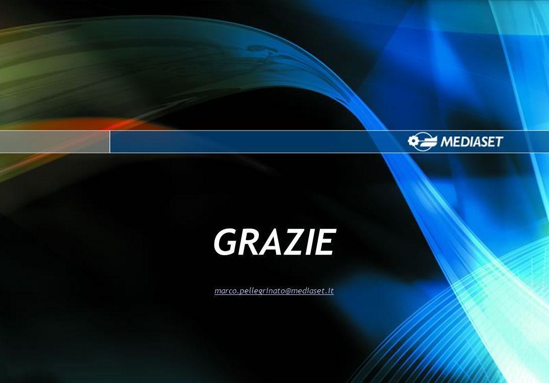 GRAZIE marco.pellegrinato@mediaset.it