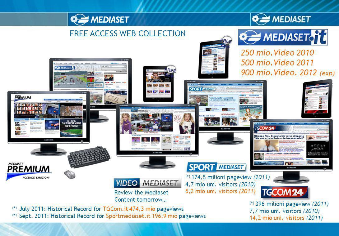 FREE ACCESS WEB COLLECTION 250 mio.Video 2010 500 mio.Video 2011 900 mio.Video.
