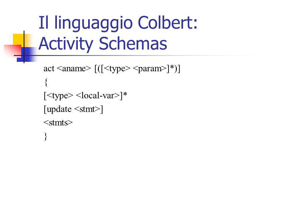 Il linguaggio Colbert: Activity Schemas act [([ ]*)] { [ ]* [update ] }