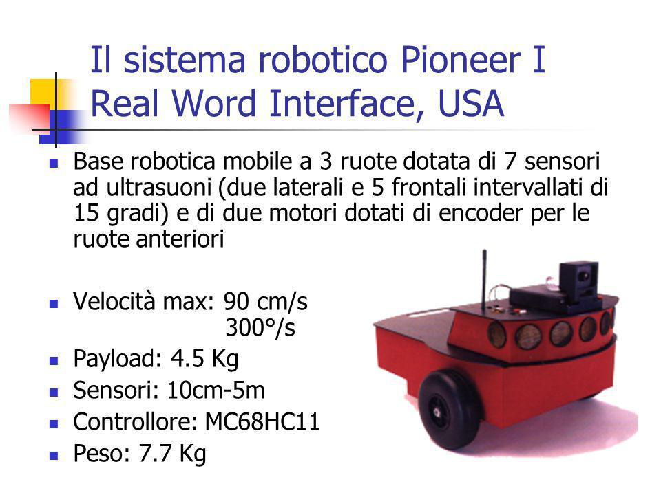 Il sistema robotico Pioneer I Real Word Interface, USA Base robotica mobile a 3 ruote dotata di 7 sensori ad ultrasuoni (due laterali e 5 frontali intervallati di 15 gradi) e di due motori dotati di encoder per le ruote anteriori Velocità max: 90 cm/s 300°/s Payload: 4.5 Kg Sensori: 10cm-5m Controllore: MC68HC11 Peso: 7.7 Kg