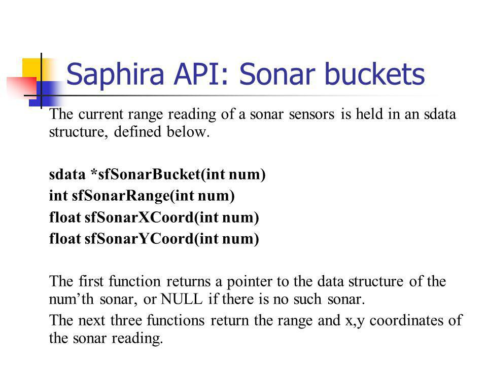 Saphira API: Sonar buckets The current range reading of a sonar sensors is held in an sdata structure, defined below.