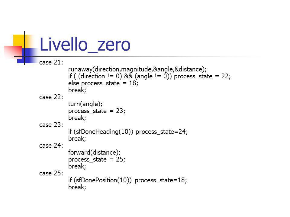 Livello_zero case 21: runaway(direction,magnitude,&angle,&distance); if ( (direction != 0) && (angle != 0)) process_state = 22; else process_state = 18; break; case 22: turn(angle); process_state = 23; break; case 23: if (sfDoneHeading(10)) process_state=24; break; case 24: forward(distance); process_state = 25; break; case 25: if (sfDonePosition(10)) process_state=18; break;