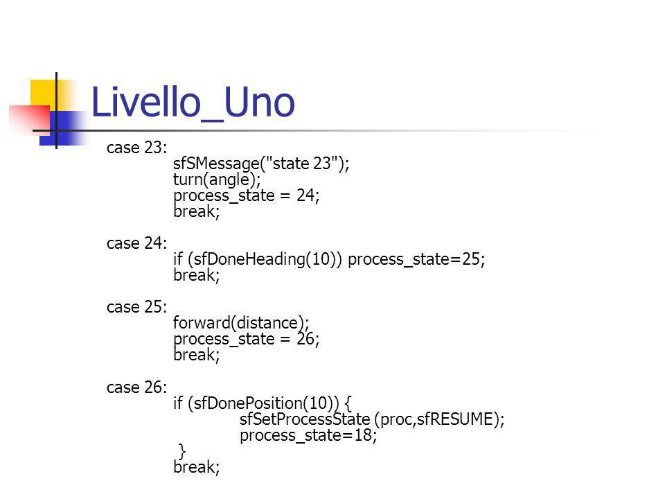 Livello_Uno case 23: sfSMessage( state 23 ); turn(angle); process_state = 24; break; case 24: if (sfDoneHeading(10)) process_state=25; break; case 25: forward(distance); process_state = 26; break; case 26: if (sfDonePosition(10)) { sfSetProcessState (proc,sfRESUME); process_state=18; } break;