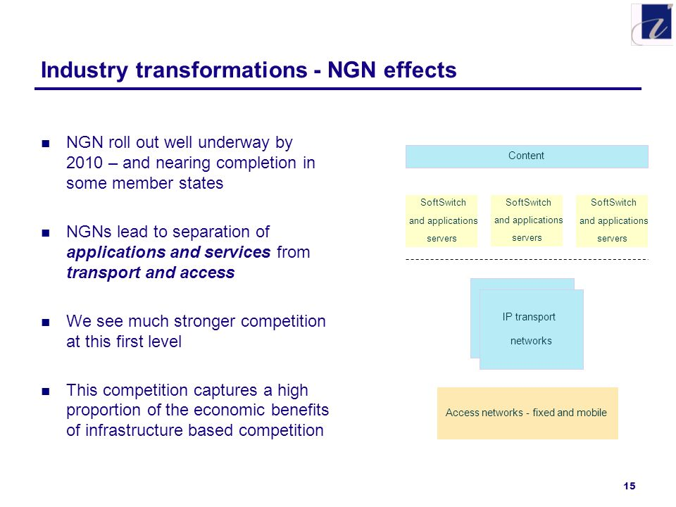 15 Industry transformations - NGN effects SoftSwitch and applications servers SoftSwitch and applications servers SoftSwitch and applications servers
