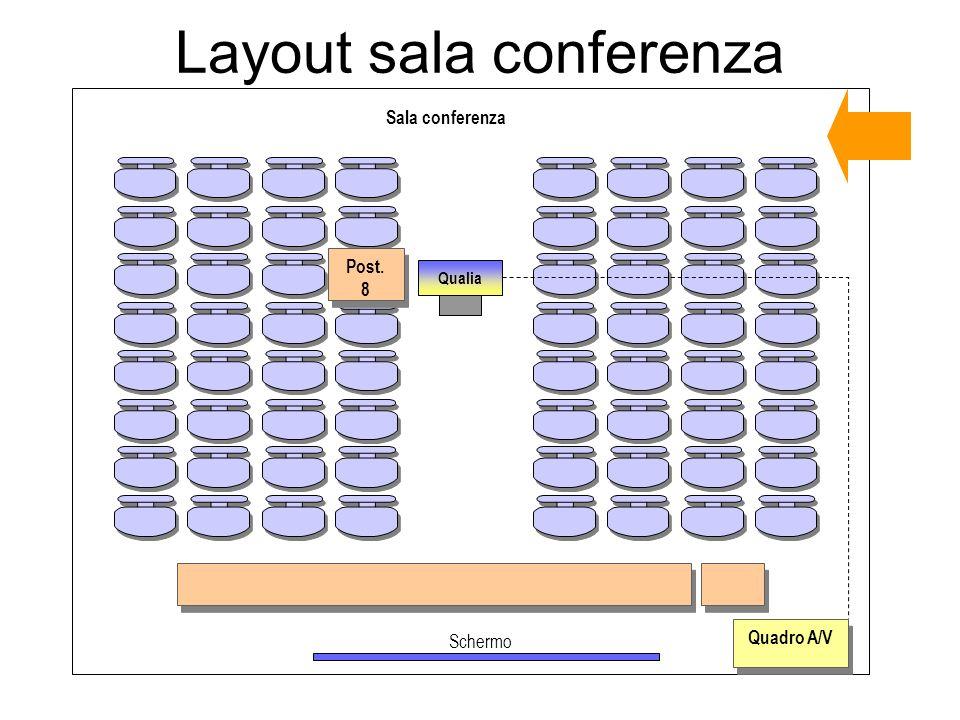 Qualia Sala conferenza Schermo Quadro A/V Post. 8 Post. 8 Layout sala conferenza