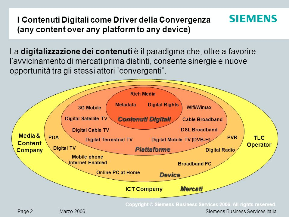 Page 2 Marzo 2006 Copyright © Siemens Business Services 2006. All rights reserved. Siemens Business Services Italia I Contenuti Digitali come Driver d