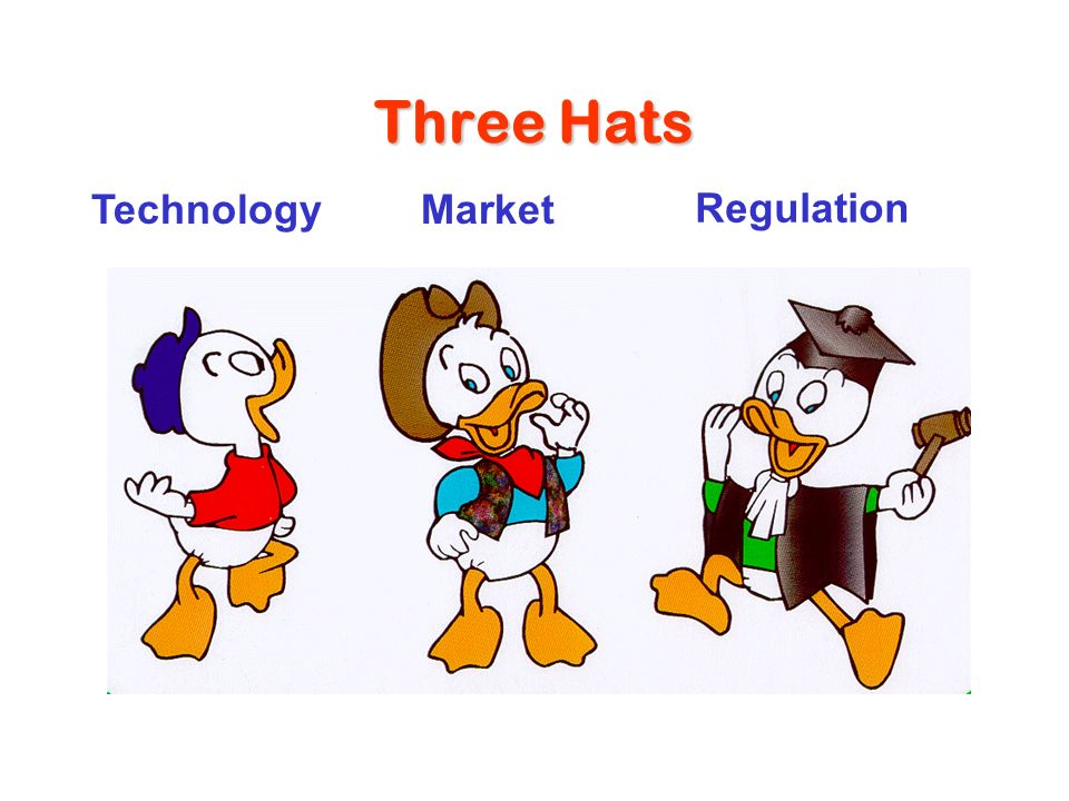Three Hats TechnologyMarket Regulation