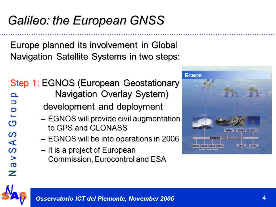 N a v S A S G r o u p Osservatorio ICT del Piemonte, November 2005 5 Galileo: the European GNSS Step 2: GALILEO development and deployment –It is a civil system under civil control –It assures independence and sovereignty to Europe –It offers guaranteed services –It is designed to have improved performance It will starts its operations by 2010 Galileo is an initiative of EC and ESA