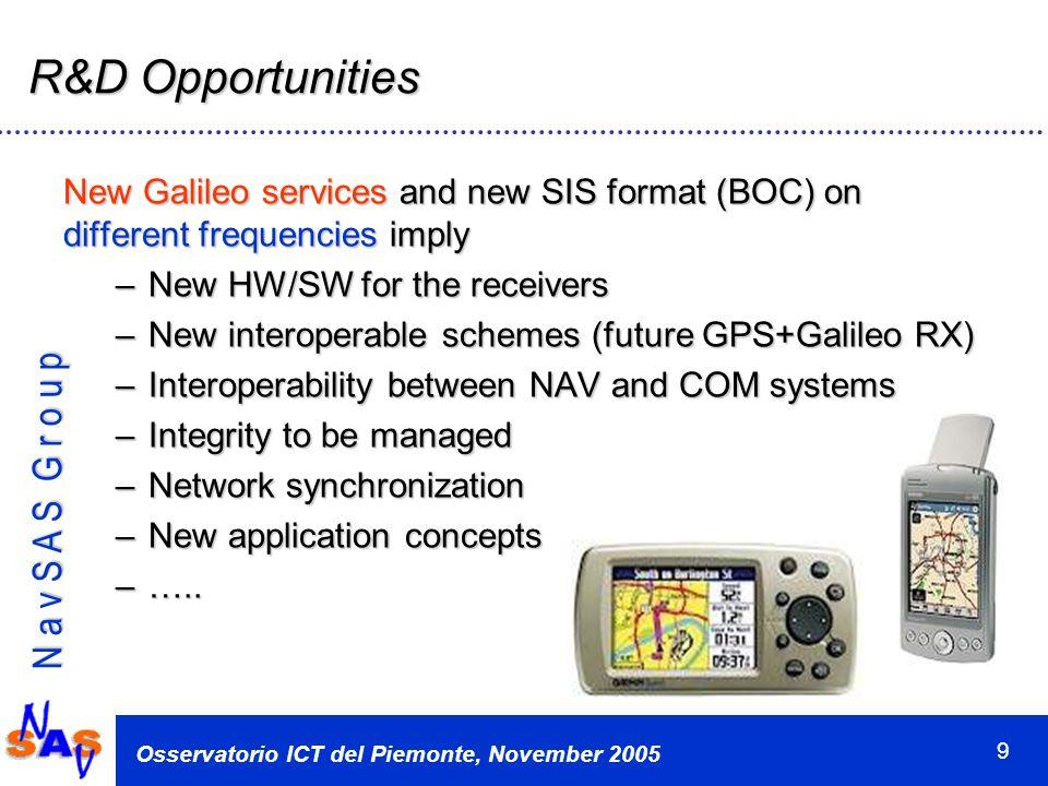 N a v S A S G r o u p Osservatorio ICT del Piemonte, November 2005 10 Galileo Status GPS Constellation Galileo Exp.