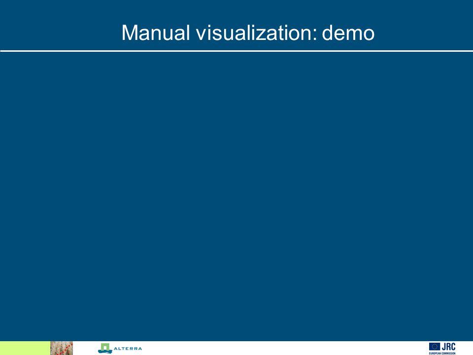 Manual visualization: demo