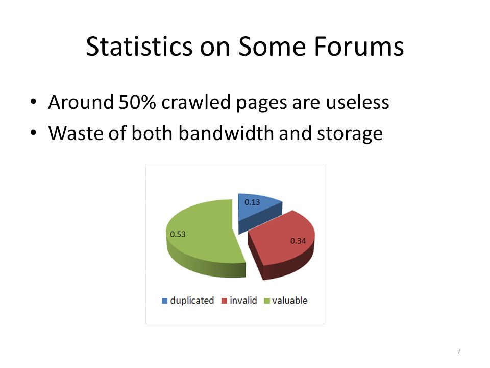 Statistics on Some Forums Around 50% crawled pages are useless Waste of both bandwidth and storage 7