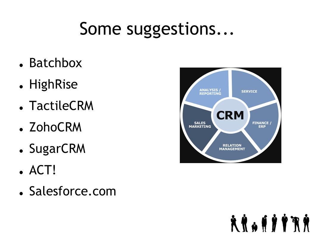 Some suggestions... Batchbox HighRise TactileCRM ZohoCRM SugarCRM ACT! Salesforce.com