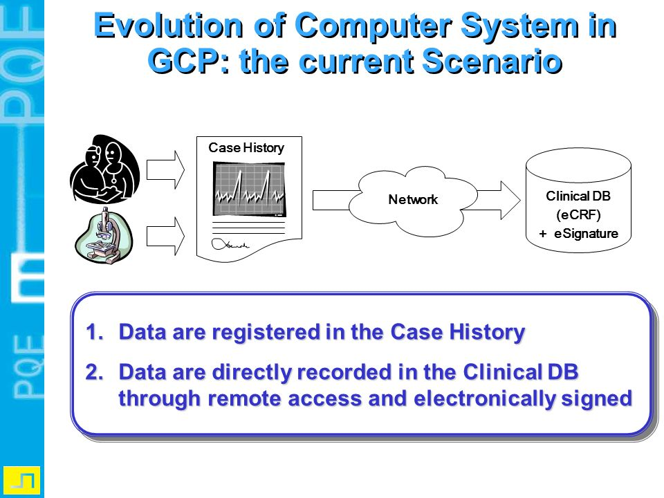 1.Data are registered in the Case History 2.Data are directly recorded in the Clinical DB through remote access and electronically signed 1.Data are r
