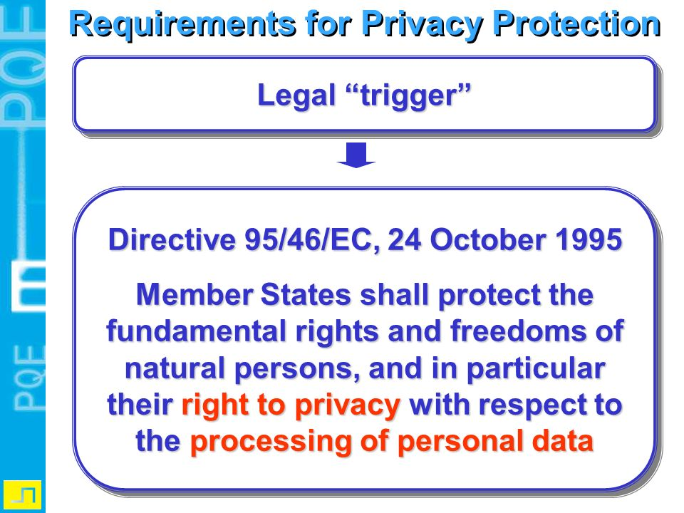 Directive 95/46/EC, 24 October 1995 Member States shall protect the fundamental rights and freedoms of natural persons, and in particular their right