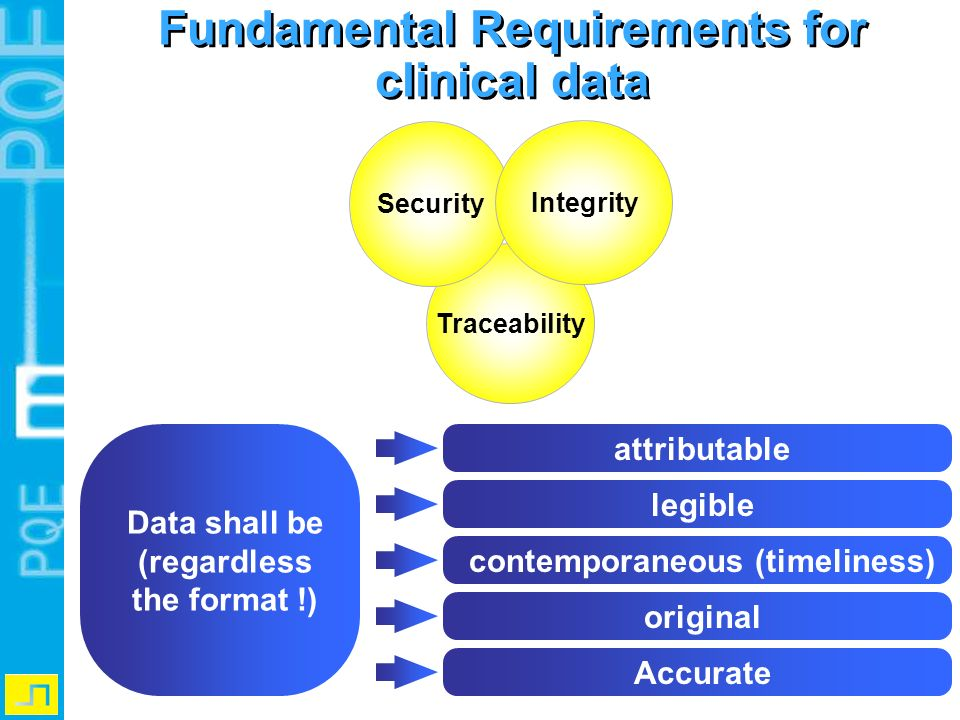 Traceability Security Integrity Fundamental Requirements for clinical data attributable legible contemporaneous (timeliness) original Accurate Data sh