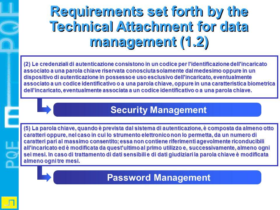 (2) Le credenziali di autenticazione consistono in un codice per l'identificazione dell'incaricato associato a una parola chiave riservata conosciuta