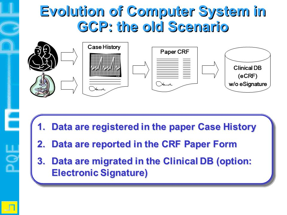 Evolution of Computer System in GCP: the old Scenario Case History Paper CRF Clinical DB (eCRF) w/o eSignature 1.Data are registered in the paper Case