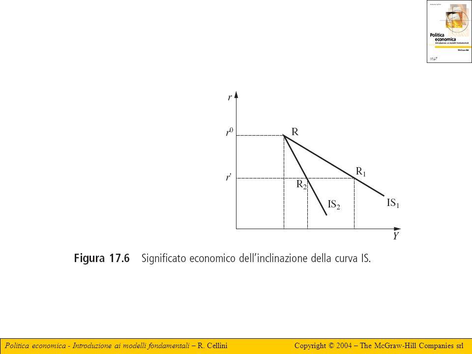 Politica economica - Introduzione ai modelli fondamentali – R.