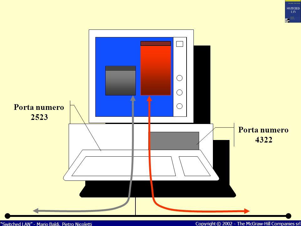 Switched LAN - Mario Baldi, Pietro Nicoletti Copyright © 2002 - The McGraw-Hill Companies srl Porta numero 2523 Porta numero 4322