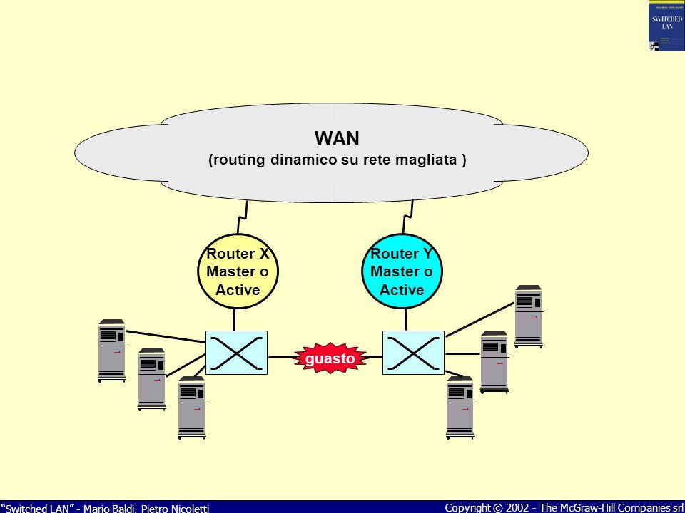 Switched LAN - Mario Baldi, Pietro Nicoletti Copyright © 2002 - The McGraw-Hill Companies srl Router Y Master o Active Router X Master o Active WAN (r