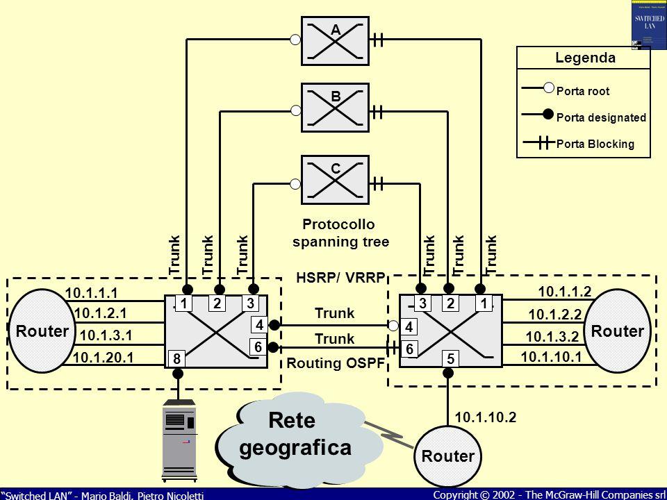 Switched LAN - Mario Baldi, Pietro Nicoletti Copyright © 2002 - The McGraw-Hill Companies srl Router Rete geografica 10.1.10.2 Protocollo spanning tre