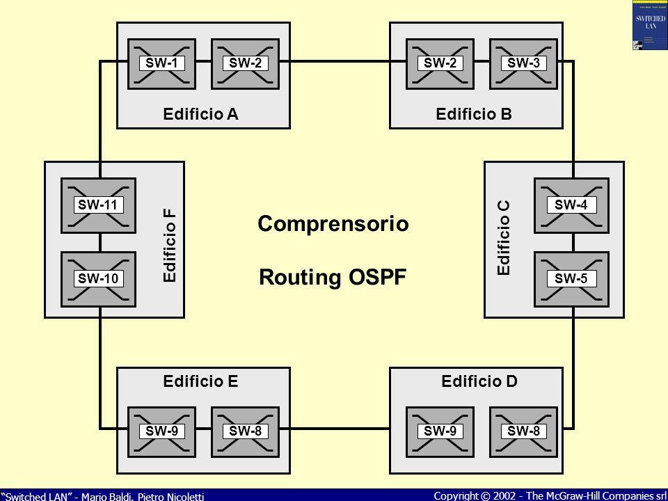 Switched LAN - Mario Baldi, Pietro Nicoletti Copyright © 2002 - The McGraw-Hill Companies srl Edificio B SW-1SW-2 SW-3 SW-9SW-8SW-7SW-6 SW-11 SW-10 SW