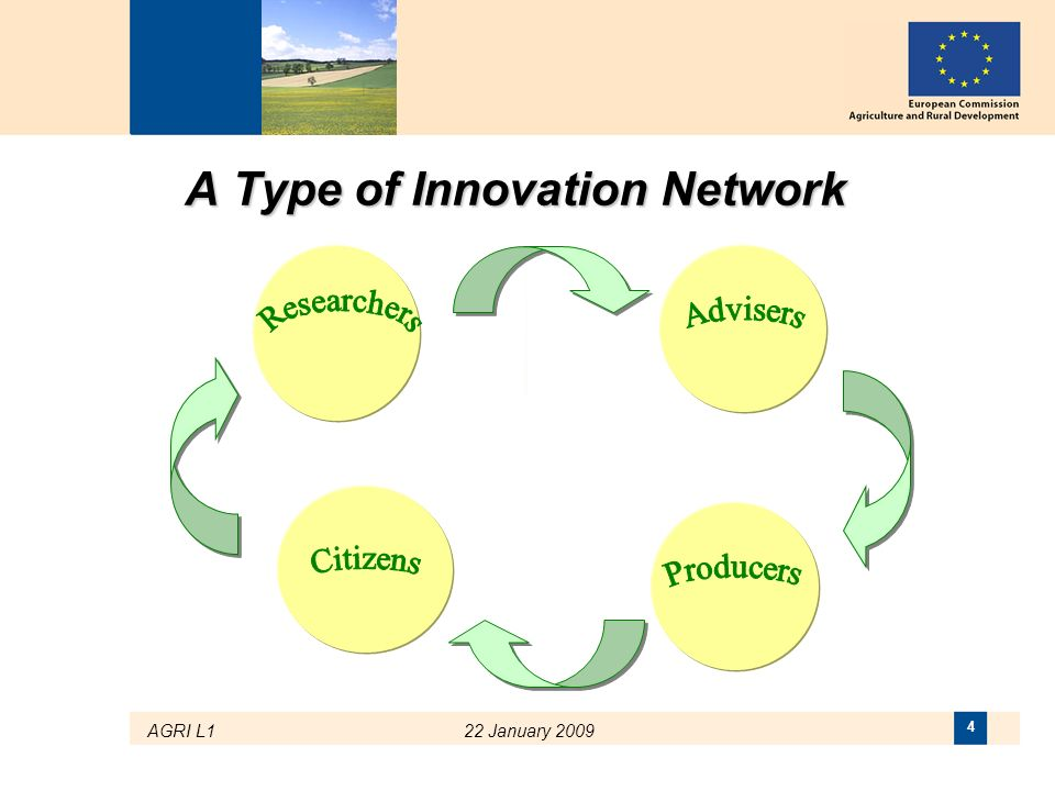 4 AGRI L122 January 2009 A Type of Innovation Network