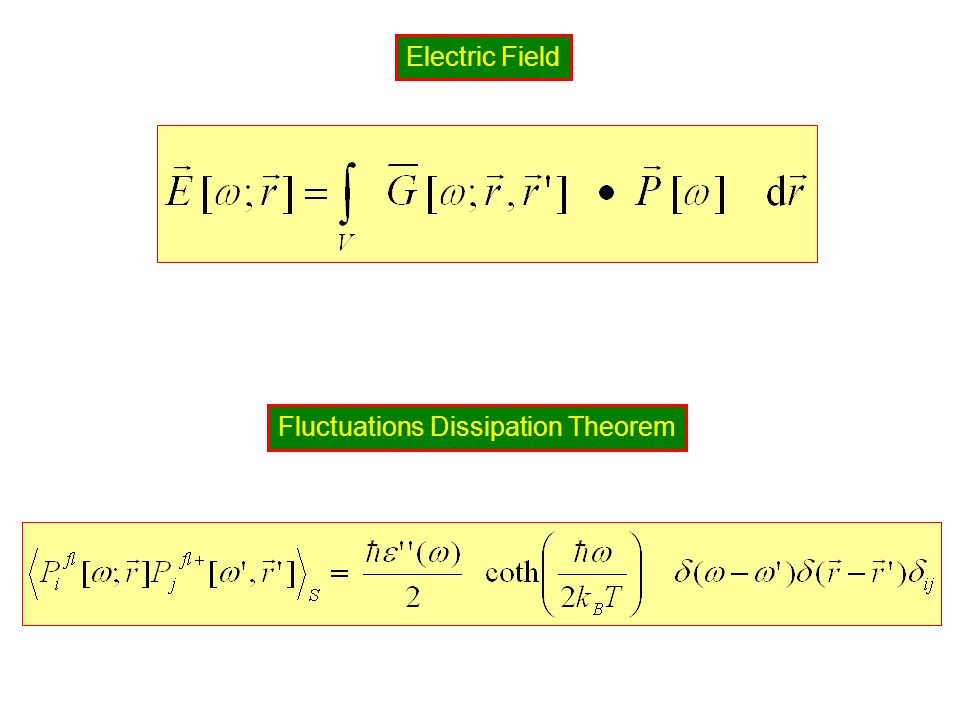 Electric Field Fluctuations Dissipation Theorem
