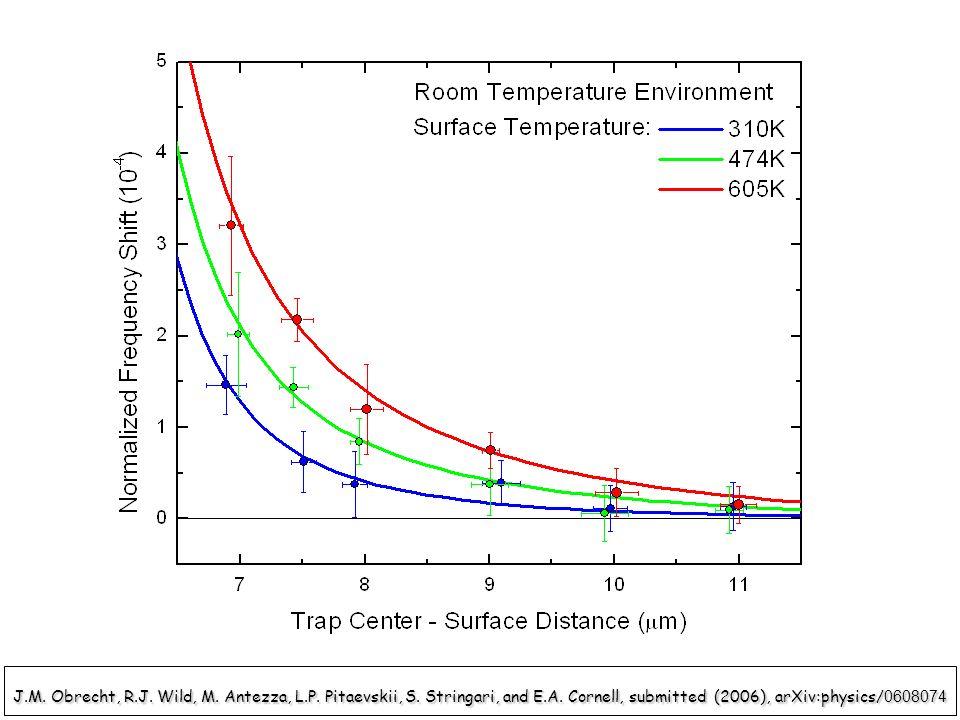 J.M. Obrecht, R.J. Wild, M. Antezza, L.P. Pitaevskii, S. Stringari, and E.A. Cornell, submitted (2006), arXiv:physics/ 0608074