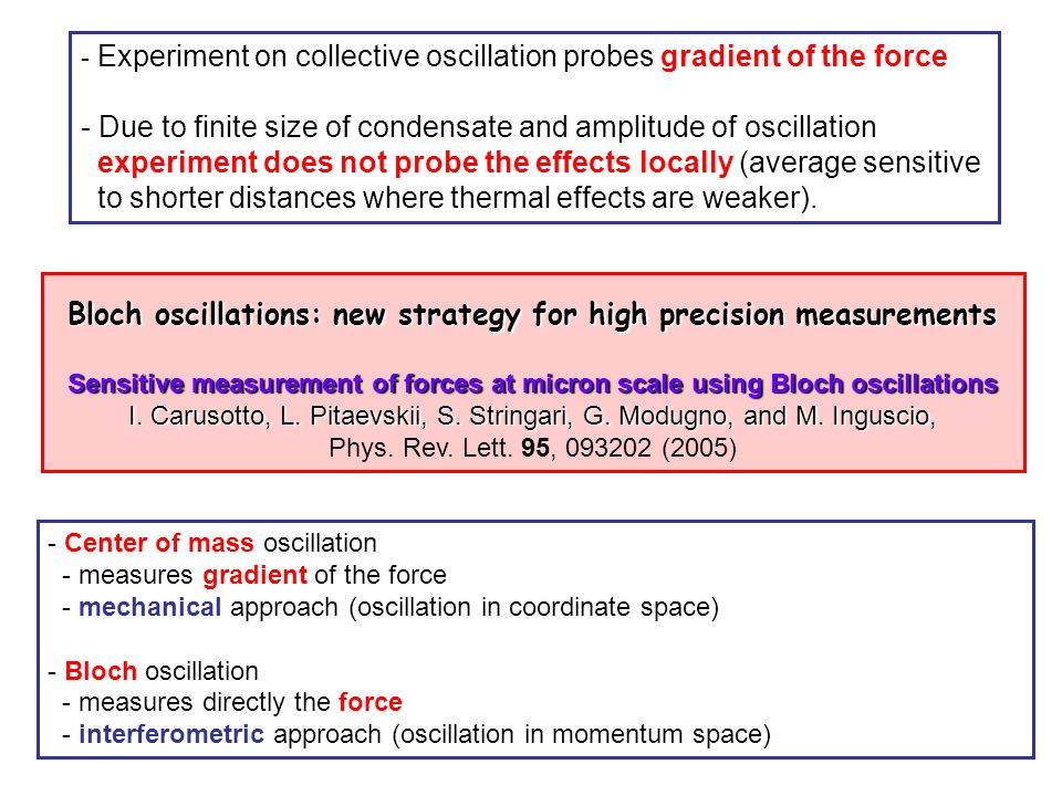 - Experiment on collective oscillation probes gradient of the force - Due to finite size of condensate and amplitude of oscillation experiment does no