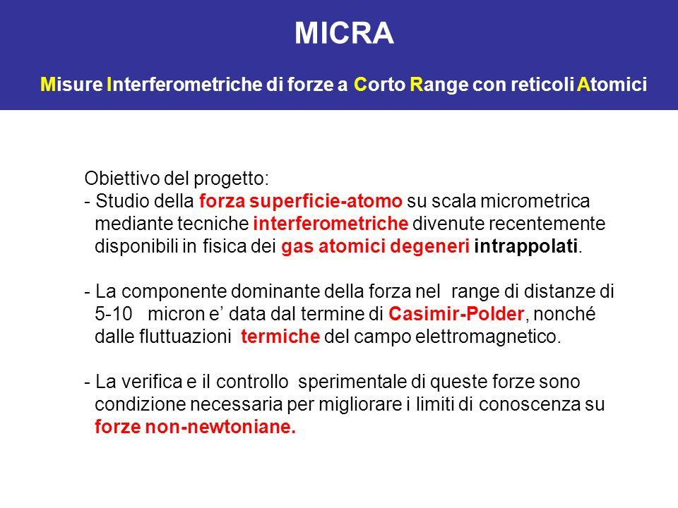 MICRA Misure Interferometriche di forze a Corto Range con reticoli Atomici Obiettivo del progetto: - Studio della forza superficie-atomo su scala micr