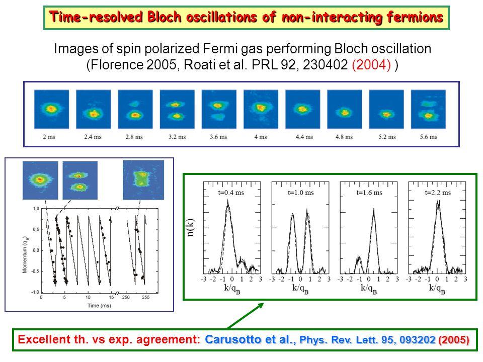 Images of spin polarized Fermi gas performing Bloch oscillation (Florence 2005, Roati et al. PRL 92, 230402 (2004) ) Carusotto et al., Phys. Rev. Lett