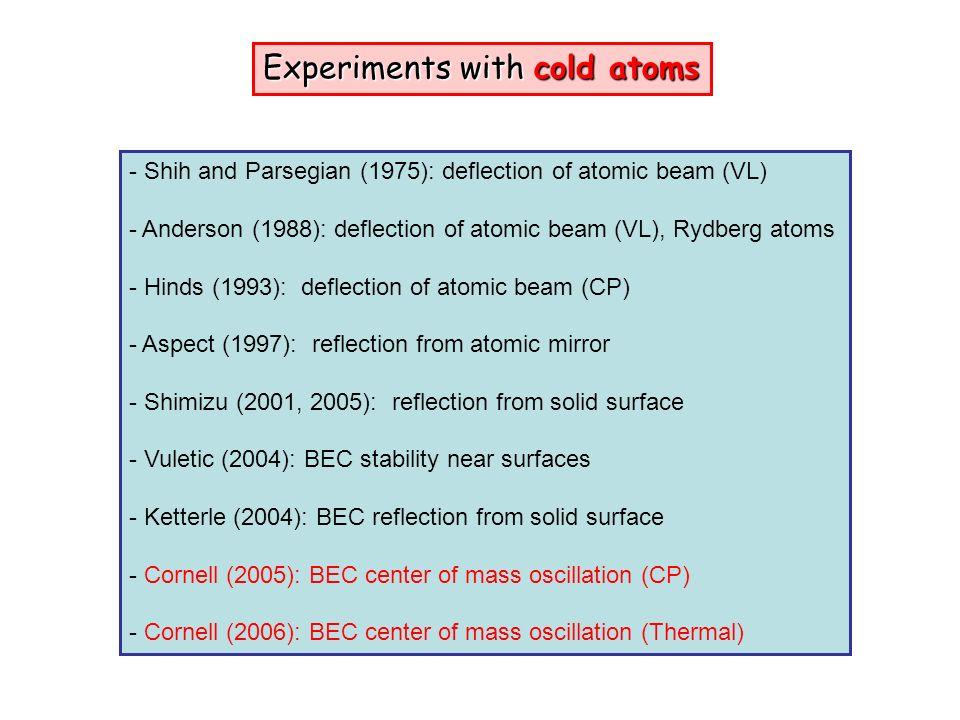 - Shih and Parsegian (1975): deflection of atomic beam (VL) - Anderson (1988): deflection of atomic beam (VL), Rydberg atoms - Hinds (1993): deflectio