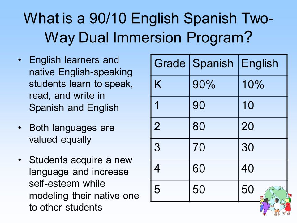 What is a 90/10 English Spanish Two- Way Dual Immersion Program ? English learners and native English-speaking students learn to speak, read, and writ