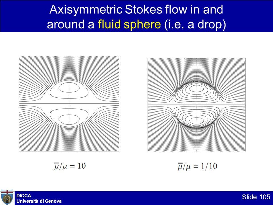 DICCA Università di Genova Slide 105 Axisymmetric Stokes flow in and around a fluid sphere (i.e. a drop)