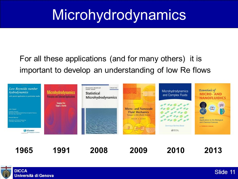 Microhydrodynamics For all these applications (and for many others) it is important to develop an understanding of low Re flows 1965 1991 2008 2009 20