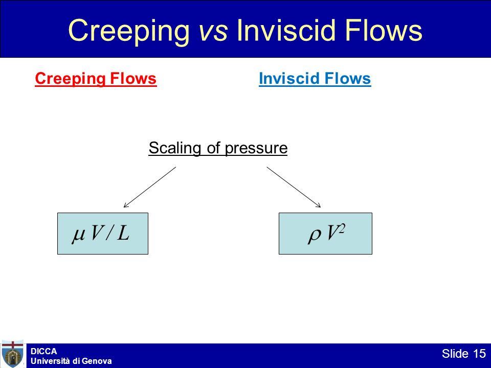 DICCA Università di Genova Slide 15 Creeping vs Inviscid Flows Inviscid Flows r V 2 Creeping Flows m V / L Scaling of pressure